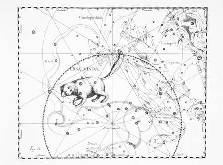 to minor: astronomical constellation ursa minor on a light background