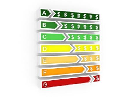 efficiency: Energy efficiency rating Stock Photo