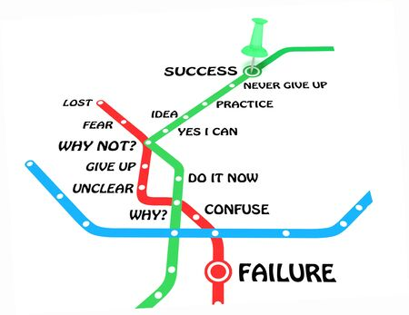 Success or failure concept. Motivation steps to business success on the metro map with pin on the end of the road. Stok Fotoğraf