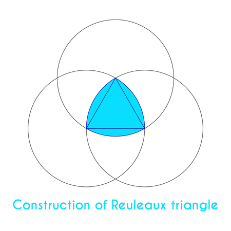caption: Construction of reuleaux triangle with short caption