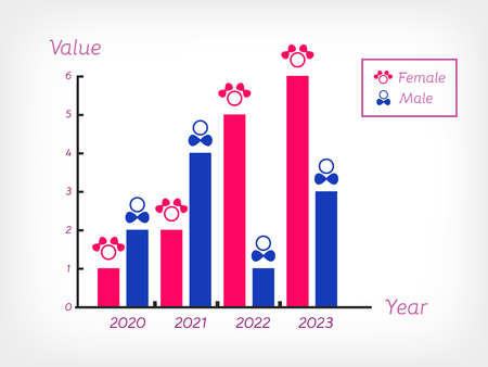 Infographics With Symbols Of Female And Male Gender Royalty Free