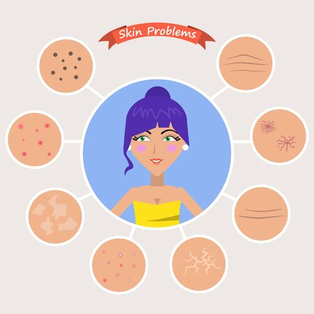 Skin problems concept.Vector illustration acne,wrinkles,blackheads,fatigue,scars,flabbiness dry skin,pimples.Teenager skin problems icon,sign,symbol,pictogram in flat style. Ilustração