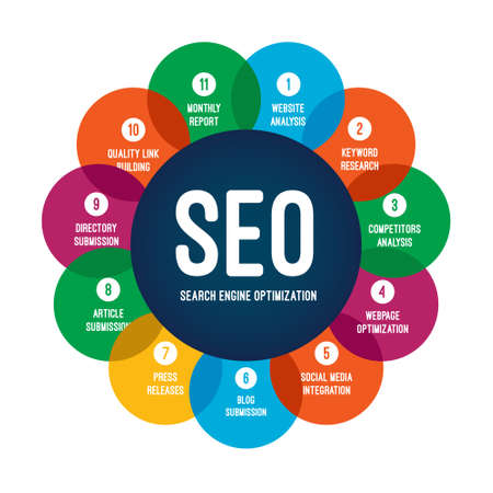 Search Engine Optimization SEO-proces Stock Illustratie