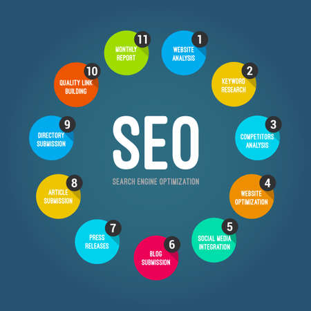 Search Engine Optimization SEO Process Иллюстрация