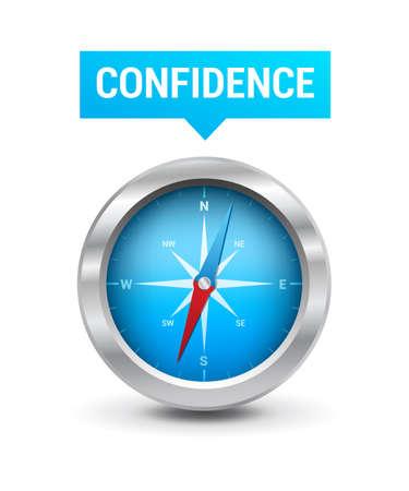 self assurance: Compass  Confidence Tag