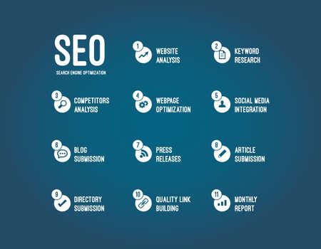 Search Engine Optimization SEO Process Ilustração