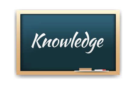 Knowledge Chalkboard