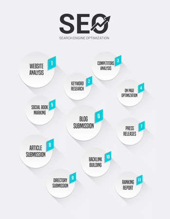 page rank: Search Engine Optimization SEO Process Illustration