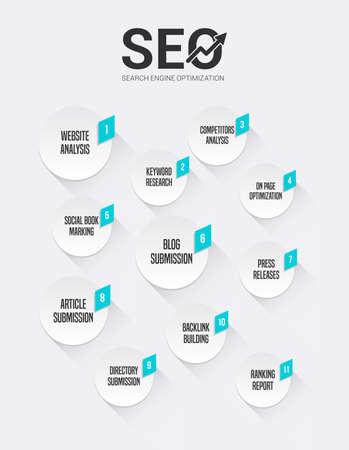 page rank: Search Engine Optimization SEO Process Illustration