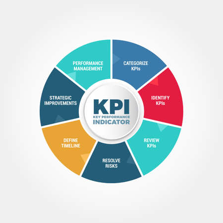 Key Performance Indicator KPI Process  イラスト・ベクター素材