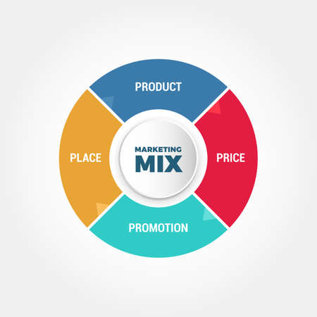 mix: Marketing Mix Diagram