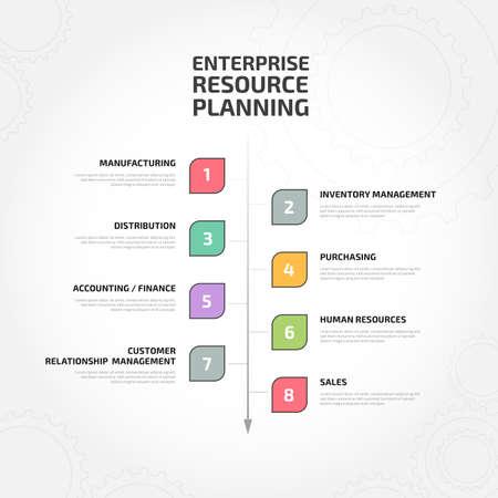 Enterprise Resource Planning ERP Process