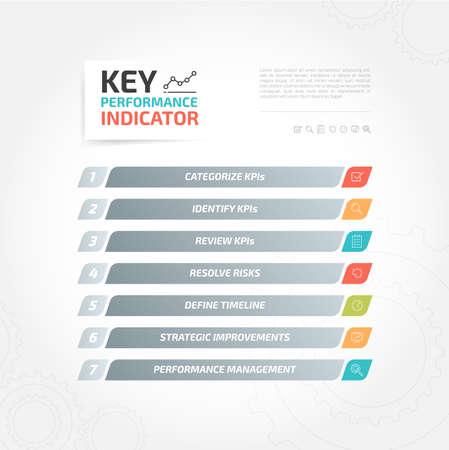 Key Performance Indicator KPI Process.