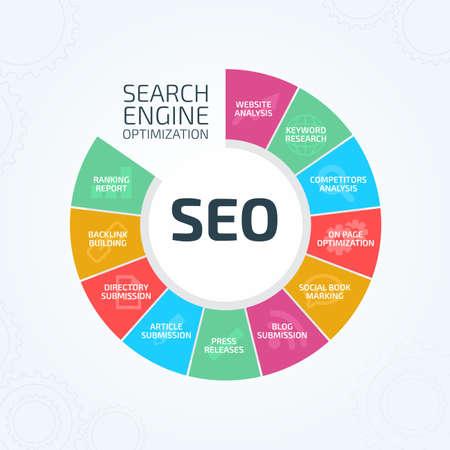 Search Engine Optimization SEO Process Illustration