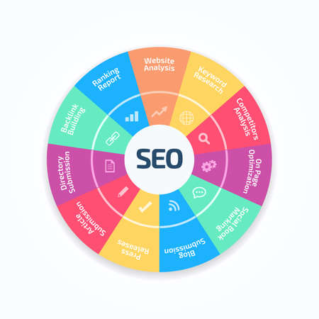 Search Engine Optimization SEO Process  イラスト・ベクター素材