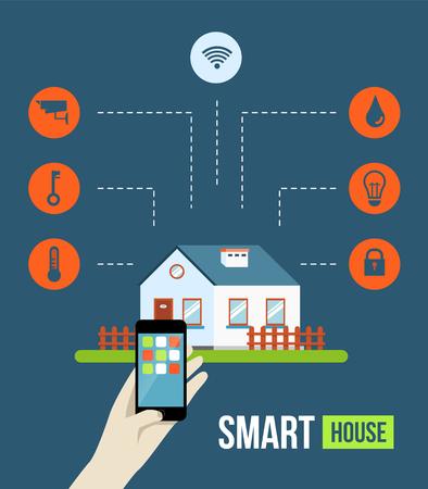 Vector concepto de casa inteligente o un sistema de tecnología de casa inteligente con control centralizado de iluminación, calefacción, ventilación y aire acondicionado, seguridad y videovigilancia Ilustración de vector