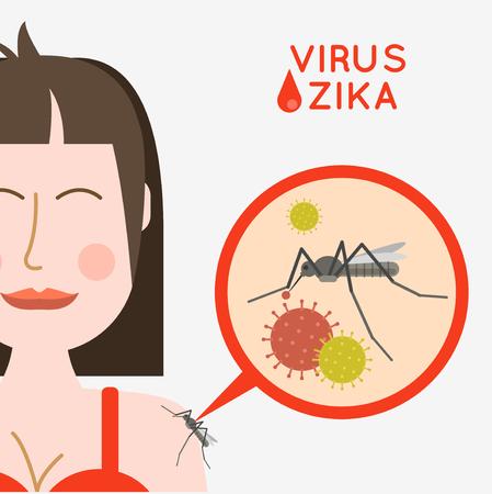 infected mosquito: Virus zika vector illustration. Mosquito infected with zika virus, infects a girl. Epidemic of zika virus. Risk of Contracting zika virus vector illustration. Illustration