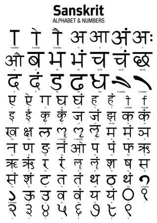 Sanskrit - Alphabet & Numbers Illustration