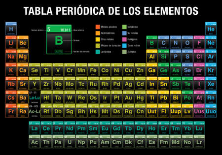 atomic number: TABLA PERIODICA DE LOS ELEMENTOS -Periodic Table of Elements in Spanish language- in black background - Chemistry