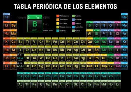 Tabla peridica de los elementos qumica ilustraciones vectoriales tabla periodica de los elementos tabla periodic de elementos en idioma espaola en el urtaz Image collections