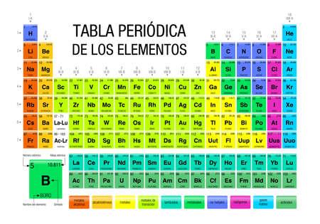 TABLA PERIODICA DE LOS ELEMENTOS -Periodische tabel van elementen in de Spaanse taal- Chemie Stock Illustratie