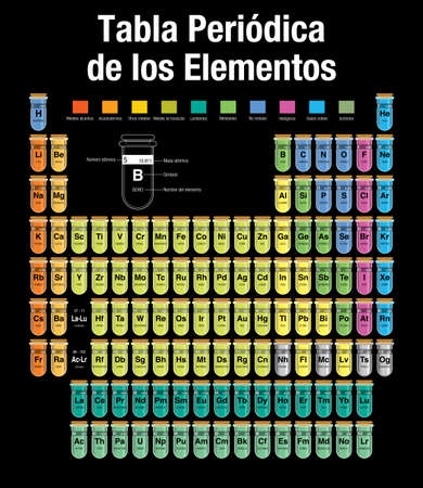 Periodic table of the elements consisting of test tubes with 68825764 tabla periodica de los elementos periodic table of elements in spanish language consisting of test tubes with the names and number of each urtaz Images