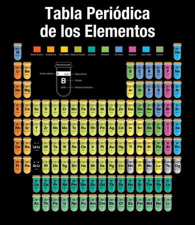 tabla periodica de los elementos periodic table of elements in spanish language consisting of - Tabla Periodica En Word