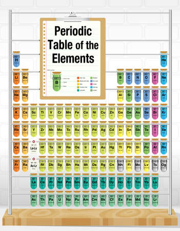 Periodic Table of the Elements consisting of test tubes with the names and number of each element with the 4 new elements ( Nihonium, Moscovium, Tennessine, Oganesson ) included on November 28, 2016 by the International Union of Pure and Applied Chemistry Illustration