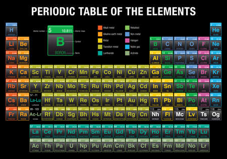 Der periodensystem elemente periodic table of elements in german periodic table of the elements in black background with the 4 new elements nihonium urtaz Choice Image