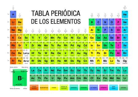 Tabla stock photos royalty free business images tabla periodica de los elementos periodic table of elements in spanish language with the urtaz Gallery