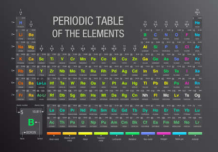 Der periodensystem elemente periodic table of elements in german periodic table of the elements in gray background with the 4 new elements nihonium urtaz Choice Image