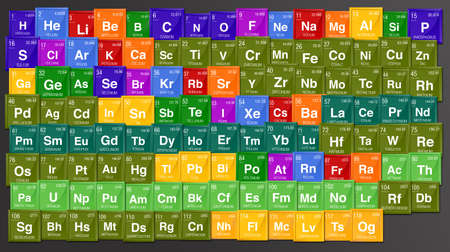 Colorful background of Periodic Table of the Elements with the 4 new elements: Nihonium, Moscovium, Tennessine, Oganesson. Included on November 28, 2016 by the International Union of Pure and Applied Chemistry Stock Photo