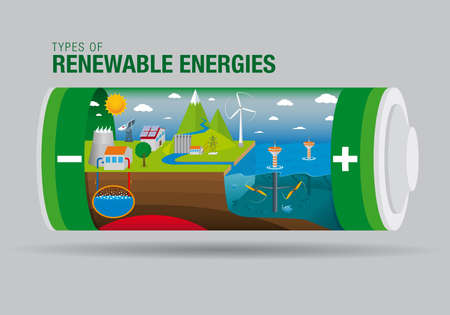 Landscape with types of renewable energy inside a battery - The graphic contains: Tidal, Solar, Geothermal power, Hydroelectric and Eolic Energy - Vector image