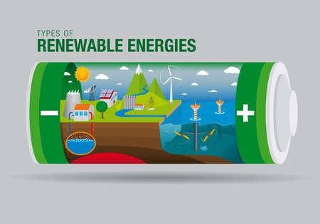 Paisaje con tipos de energía renovable dentro de una batería - El gráfico contiene: solar, energía geotérmica, mareomotriz, hidroeléctrica y de Energía Eólica - Imagen vectorial Foto de archivo - 70385810