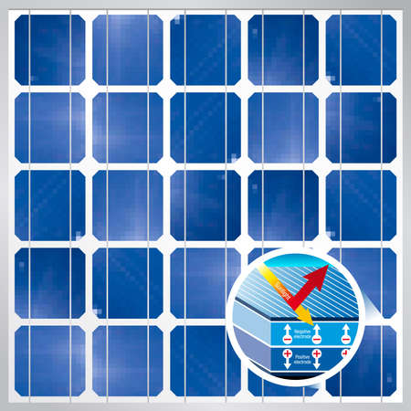 photovoltaics: Cross section of a solar cell module on photovoltaic solar panel background - Renewable Energy - Size: 1200 x 1200 px - Vector image Illustration