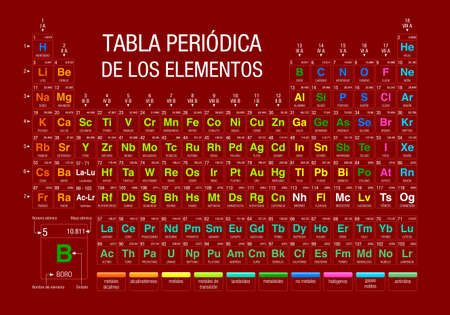 PERIODIC TABLE OF THE ELEMENTS -Periodic Table of Elements in Spanish language- on red background with the 4 new elements included on November 28, 2016 by the IUPAC - Vector image