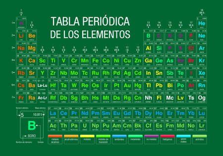 PERIODIC TABLE OF THE ELEMENTS -Periodic Table of Elements in Spanish language- on green background with the 4 new elements included on November 28, 2016 by the IUPAC - Vector image