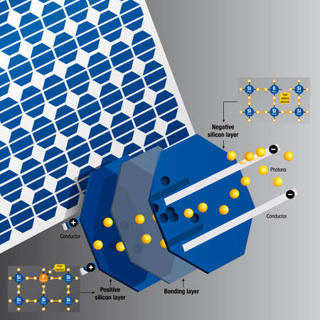 white phosphorus: Parts and operation of a solar cell on a solar panel on gray background - Renewable Energy - Vector image Illustration