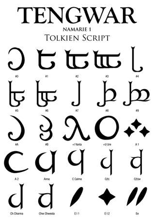 TENGWAR NAMARIE Alphabet 1 - Tolkien Script on white background - Vector Image