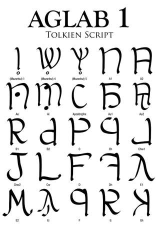 Aglab Alphabet 1 - Tolkien Script on white background - Vector Image