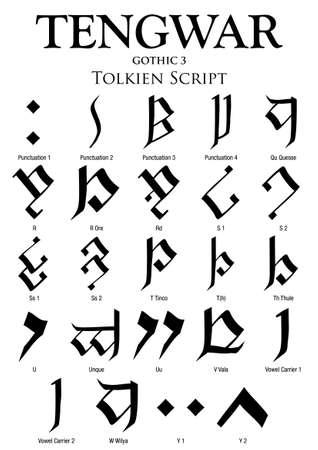 TENGWAR Alphabet GOTHIC 3 - Tolkien Script on white background - Vector Image Ilustração