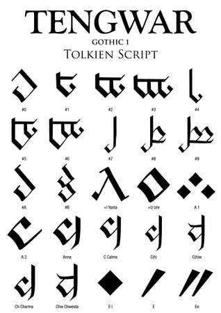 writting: GOTHIC TENGWAR Alphabet 1 - Tolkien Script on white background - Vector Image