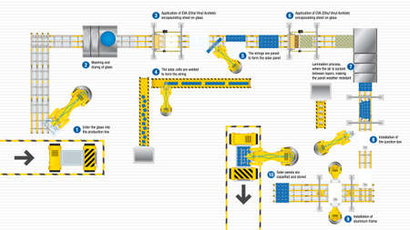 Top view of the production line of an automated factory assembling solar panels on white background. Illustration