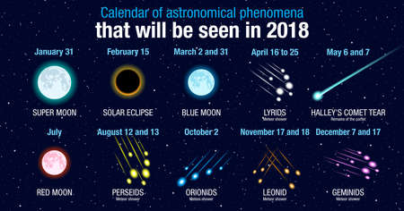 Calendar of astronomical phenomena that will be seen in 2018 on dark blue stars background. Vector image