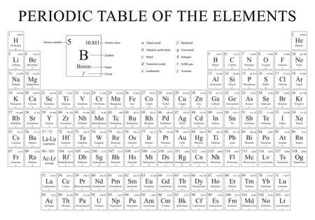 Periodiek systeem der elementen in zwart-wit Vector afbeelding