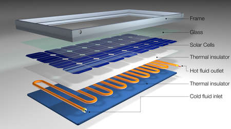 Cross section view shows the layers of different materials that make up a hybrid solar panel with water heater on white background - Renewable Energy - 3D Illustration