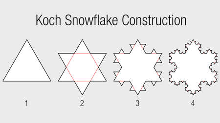 KOCH SNOWFLAKE CONSTRUCTION. Fractal geometry exercise using triangles that progressively divides into smaller triangles in white and black color on a gray background. Vector image