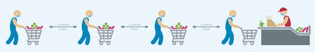 Side view of icons of people with blue face mask and shopping cart lining up to pay for their purchases in the supermarket respecting the social distance of 6 feet on white background. Vector image
