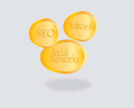 adwords: SEO, Socila Networks Marketing  Concept