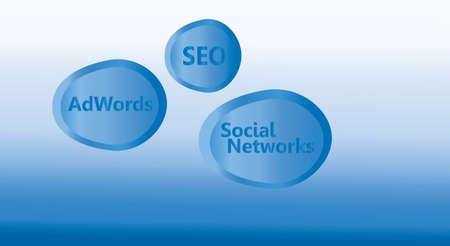 Marketing Socila Media and SEO, Adwords concept